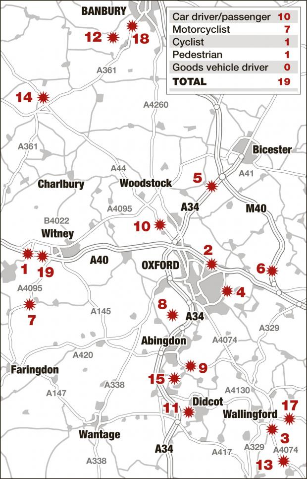 Bicester Advertiser: oxon road fatalities 2013 map
